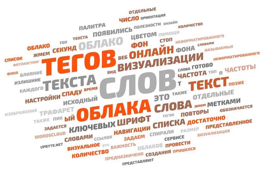 Ассоциации слов